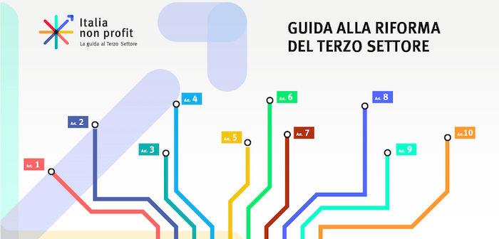 Ecco la Guida alla Riforma da Italianonprofit